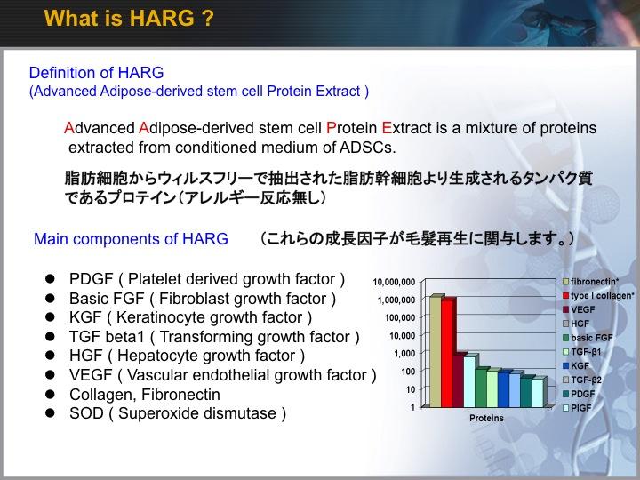 HARG GF.jpg